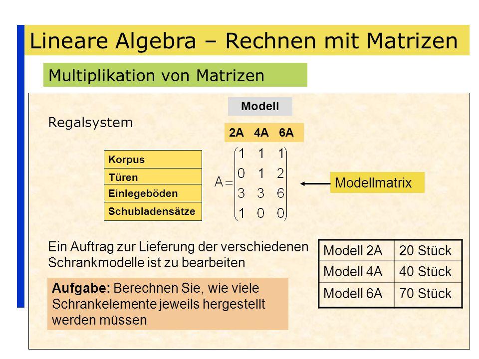 Lineare Algebra – Rechnen mit Matrizen Multiplikation von Matrizen Regalsystem Modell Korpus Türen Einlegeböden Schubladensätze 2A 4A 6A Modellmatrix