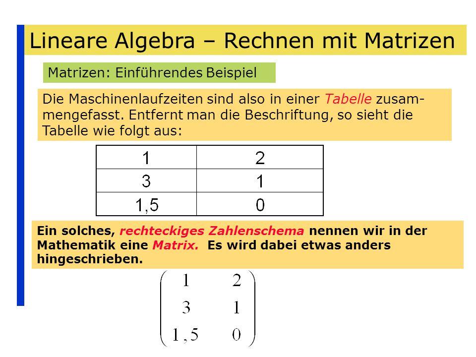 Lineare Algebra – Rechnen mit Matrizen Rechnen mit Matrizen Addieren und Subtrahieren Bestand am Monatsanfang Bestand am Monatsende Die Matrix M L ist genauso groß, wie die Matrizen M A und M E (alles 2 x 3 Matrizen).