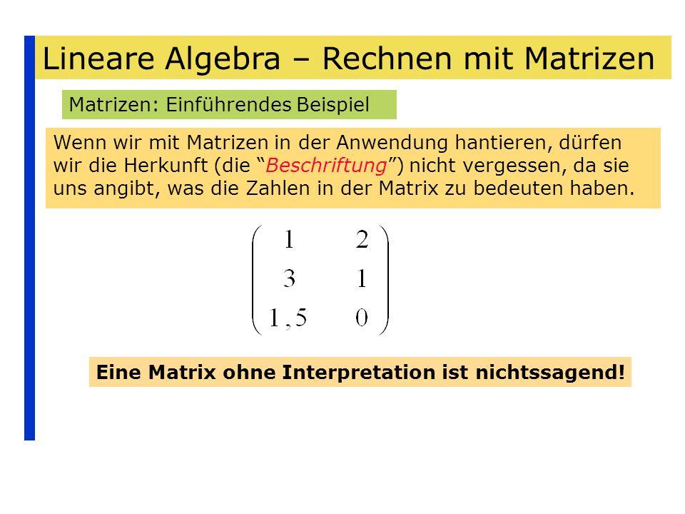 Lineare Algebra – Rechnen mit Matrizen Multiplikation von Matrizen Regalsystem Modell 2A20 Stück Modell 4A40 Stück Modell 6A70 Stück Korpus 1*20+1*40+1*70 = 130 Türen 0*20+1*40+2*70 = 180 Einlegeböden 3*20+3*40+6*70 = 600 Schubladensätze 1*20+0*40+0*60 = 20 Beachte: Die Multiplikation einer Matrix A mit einem Vektor ist nur möglich, wenn die Anzahl der Spalten von A mit der Anzahl der Koordinaten von übereinstimmt