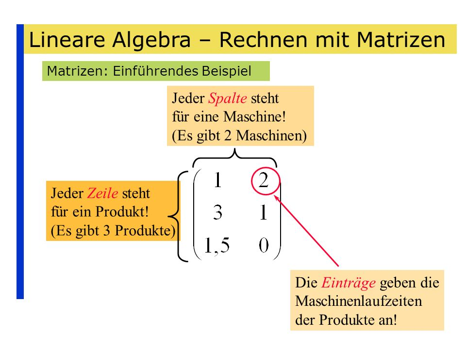 Lineare Algebra – Rechnen mit Matrizen Erste Zusammenfassung Die mathematische Modellierung einer Tabelle ist die Matrix (Plural: Matrizen) Eine Matrix ist ein rechteckiges Zahlenschema, die Zahlen in der Matrix heißen Einträge Matrizen werden beschrieben durch: - Anzahl Zeilen - Anzahl Spalten - Art der Einträge (reelle Zahlen, ganze Zahlen, positive Zahlen, etc.) Matrizen mit nur einer Zeile bzw.