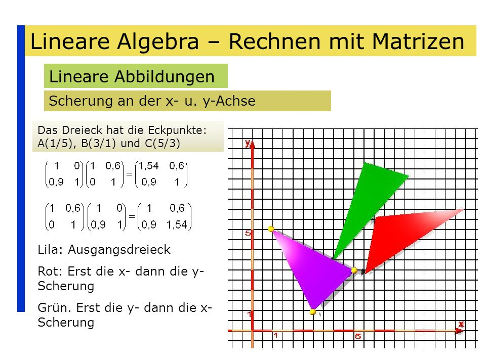 Lineare Algebra – Rechnen mit Matrizen Lineare Abbildungen Scherung an der x- u. y-Achse Das Dreieck hat die Eckpunkte: A(1/5), B(3/1) und C(5/3) Lila