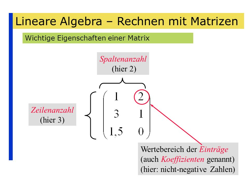 Lineare Algebra – Rechnen mit Matrizen Definition einer Matrix Das rechteckige Zahlenschema heißt Matrix mit m Zeilen und n Spalten, oder m × n Matrix (Mehrzahl: Matrizen) Die Zahlen in dem Schema heißen Einträge, Elemente oder Koeffizienten der Matrix.