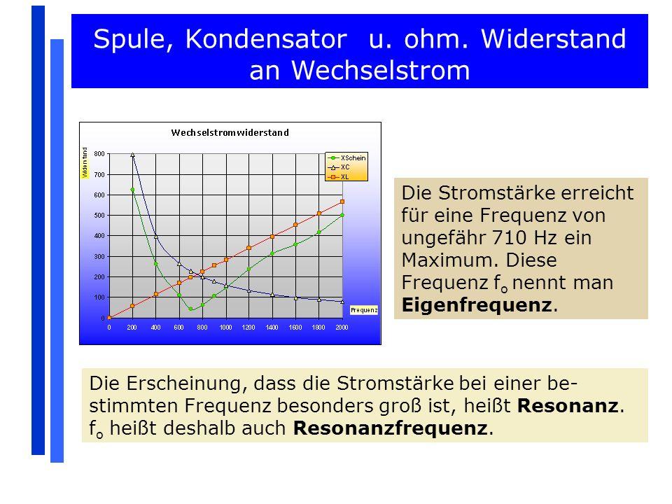 Die Stromstärke erreicht für eine Frequenz von ungefähr 710 Hz ein Maximum. Diese Frequenz f o nennt man Eigenfrequenz. Die Erscheinung, dass die Stro