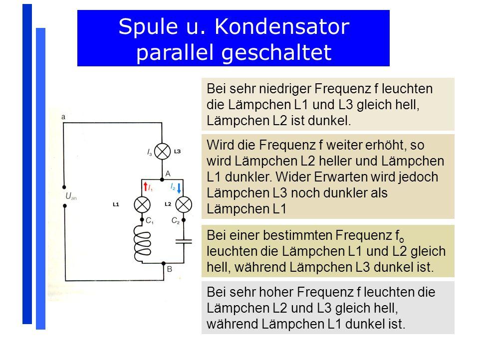 Bei sehr niedriger Frequenz f leuchten die Lämpchen L1 und L3 gleich hell, Lämpchen L2 ist dunkel. Wird die Frequenz f weiter erhöht, so wird Lämpchen
