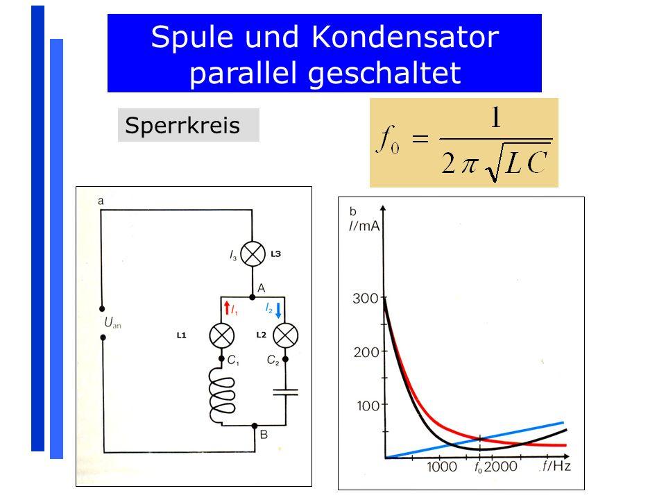 Sperrkreis Spule und Kondensator parallel geschaltet