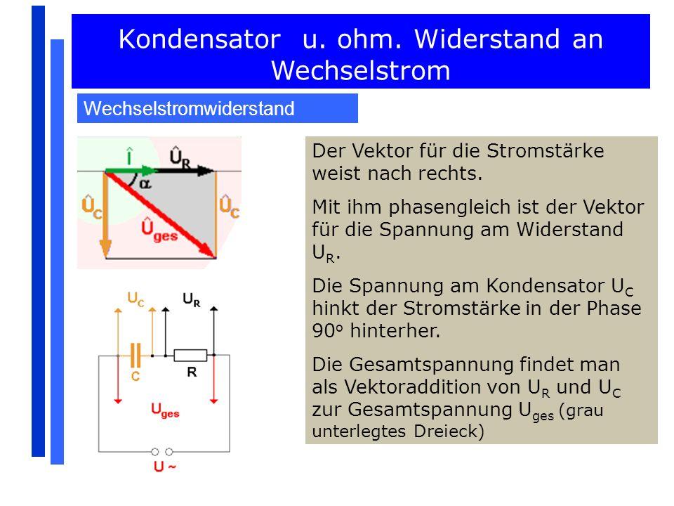 Kondensator u. ohm. Widerstand an Wechselstrom Wechselstromwiderstand Der Vektor für die Stromstärke weist nach rechts. Mit ihm phasengleich ist der V