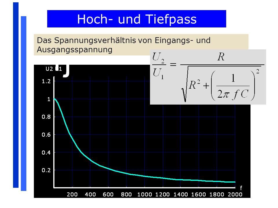 Hoch- und Tiefpass Das Spannungsverhältnis von Eingangs- und Ausgangsspannung