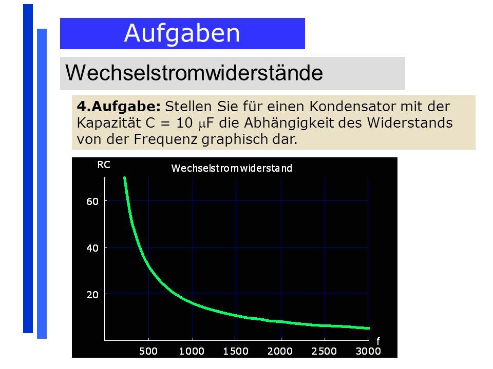 Aufgaben Wechselstromwiderstände 4.Aufgabe: Stellen Sie für einen Kondensator mit der Kapazität C = 10 F die Abhängigkeit des Widerstands von der Freq