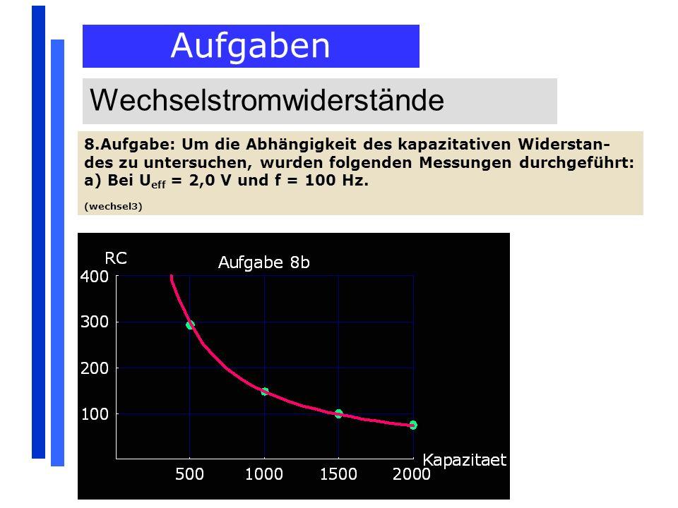 Aufgaben Wechselstromwiderstände 8.Aufgabe: Um die Abhängigkeit des kapazitativen Widerstan- des zu untersuchen, wurden folgenden Messungen durchgefüh