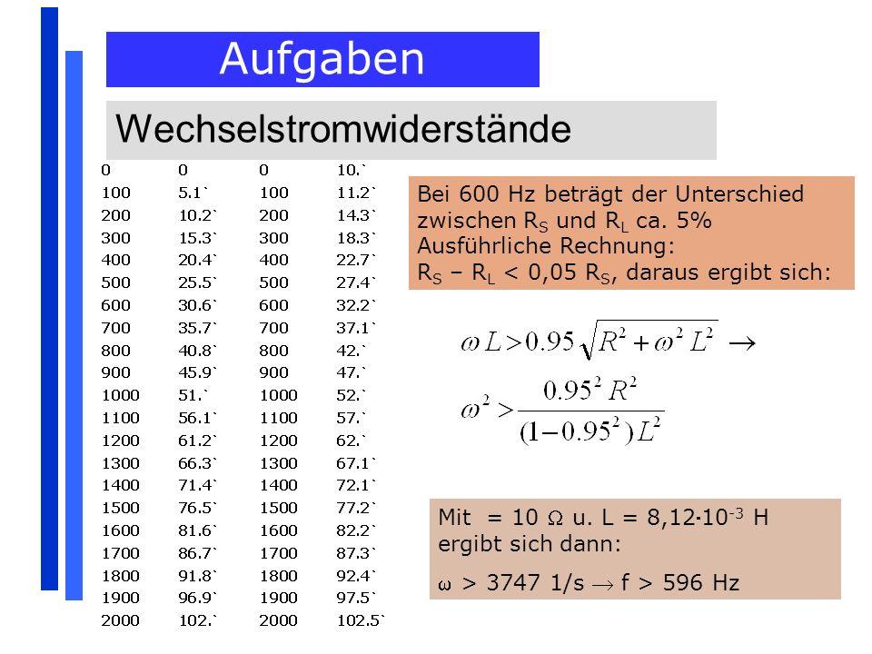 Aufgaben Wechselstromwiderstände Bei 600 Hz beträgt der Unterschied zwischen R S und R L ca. 5% Ausführliche Rechnung: R S – R L < 0,05 R S, daraus er