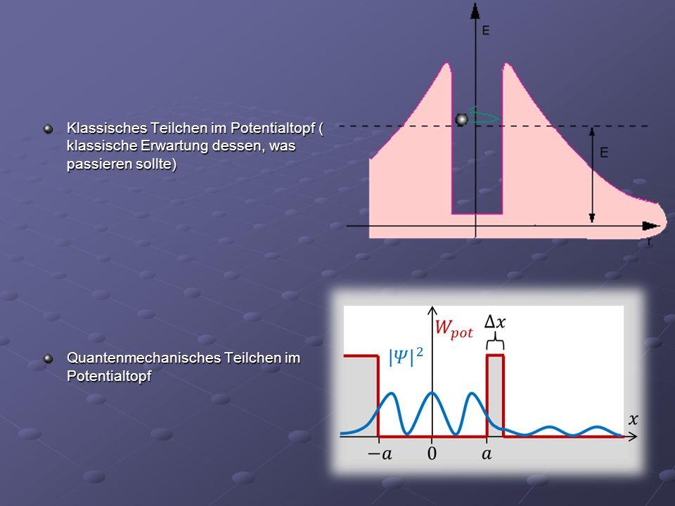 Erklärung Nutzt man die Schrödinger-Gleichung zur Erklärung des Tunneleffekts, so erhält man folgendes: Trifft die Welle des Teilchens auf die Barriere dringt sie in diese ein und wird exponentiell kleiner (nach der Form Psi(x)= e -k*x ;siehe Abbildung der vorangegangen Folie) Tritt die Welle dann aus der Barriere in den Bereich dahinter, ist die Amplitude kleiner geworden Nach dem Quadrat der Gleichung ist also die Wahrscheinlichkeit, ein Teilchen dort anzutreffen, wesentlich geringer geworden, aber dennoch nicht gleich 0 Zum Überwinden der Potentialbarriere leiht sich das Teilchen quasi Energie (möglich nach der Heisenbergschen Unschärferelation, wonach gilt: Δ W h/Δ t, somit ist die Energie nicht genau bestimmt), damit es genug Energie besitzt, um tunneln zu können.