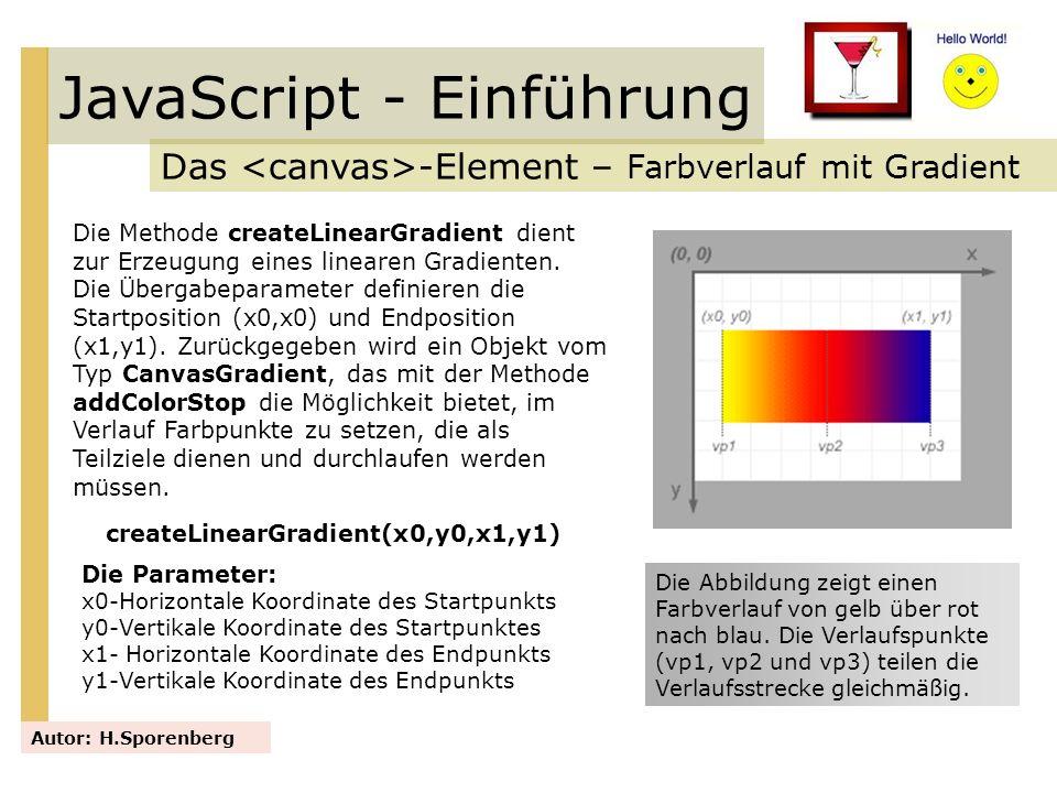 JavaScript - Einführung Das -Element – Farbverlauf mit Gradient Autor: H.Sporenberg Die Methode createLinearGradient dient zur Erzeugung eines lineare
