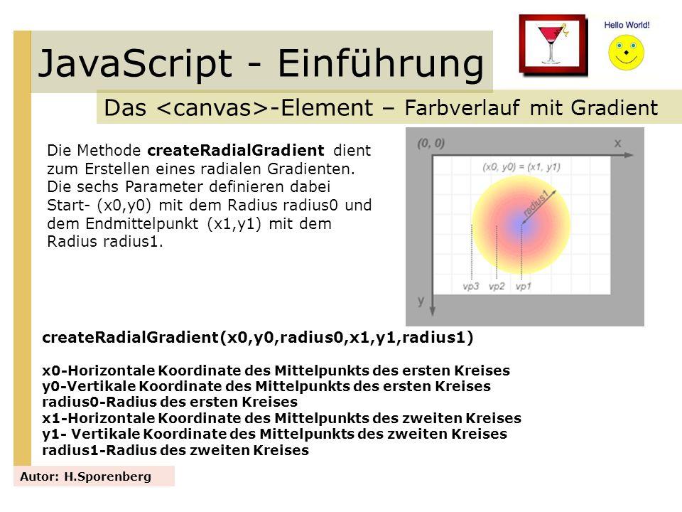JavaScript - Einführung Das -Element – Farbverlauf mit Gradient Autor: H.Sporenberg Die Methode createRadialGradient dient zum Erstellen eines radiale