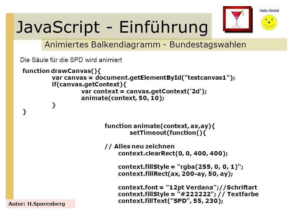 JavaScript - Einführung Animiertes Balkendiagramm - Bundestagswahlen Autor: H.Sporenberg function drawCanvas(){ var canvas = document.getElementById(
