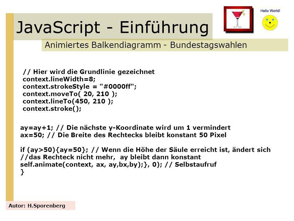 JavaScript - Einführung Animiertes Balkendiagramm - Bundestagswahlen Autor: H.Sporenberg // Hier wird die Grundlinie gezeichnet context.lineWidth=8; c
