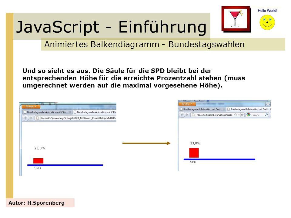 JavaScript - Einführung Animiertes Balkendiagramm - Bundestagswahlen Autor: H.Sporenberg Und so sieht es aus. Die Säule für die SPD bleibt bei der ent