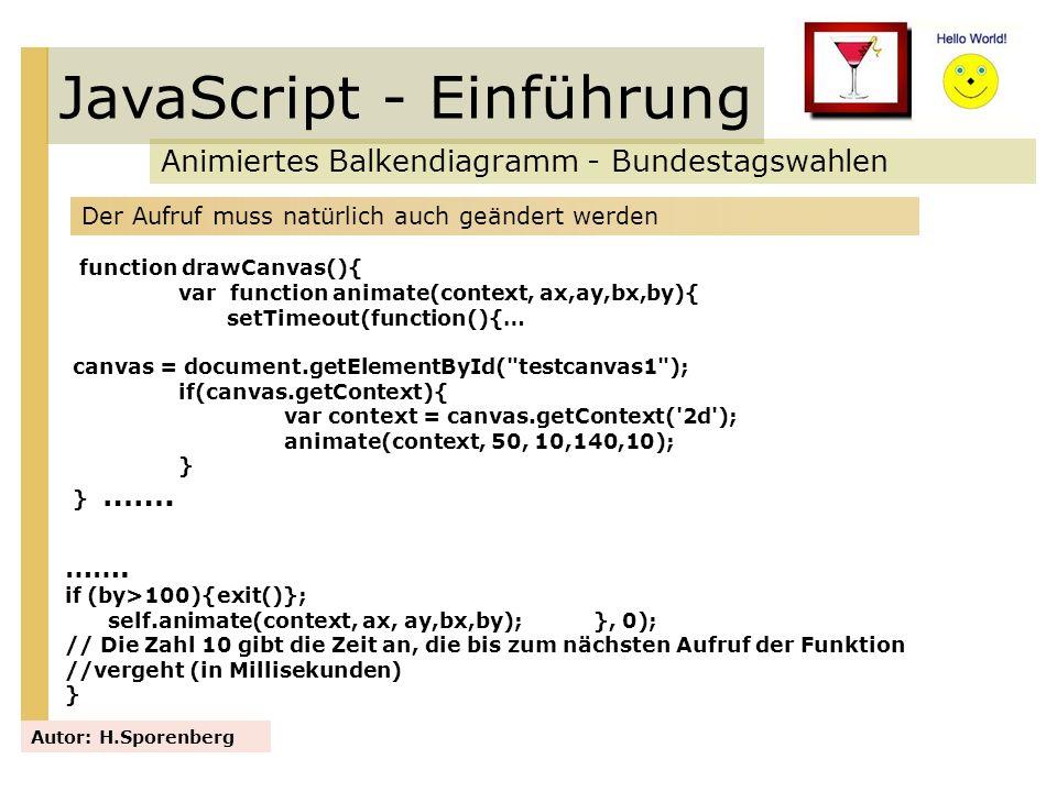 JavaScript - Einführung Animiertes Balkendiagramm - Bundestagswahlen Autor: H.Sporenberg Der Aufruf muss natürlich auch geändert werden function drawC