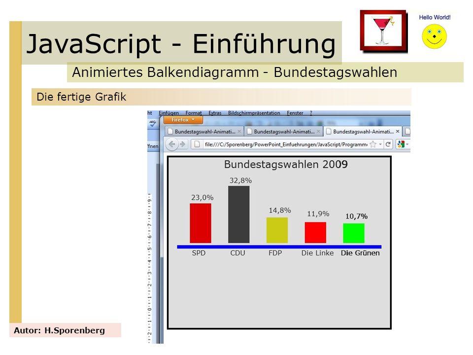JavaScript - Einführung Animiertes Balkendiagramm - Bundestagswahlen Autor: H.Sporenberg Die fertige Grafik