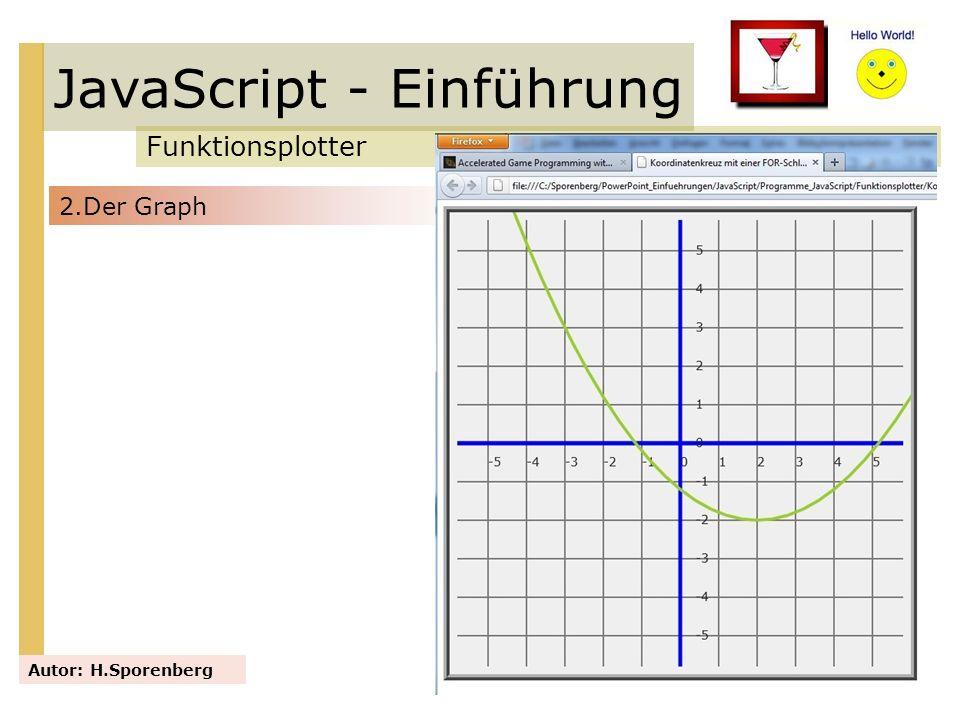 JavaScript - Einführung Funktionsplotter Autor: H.Sporenberg 2.Der Graph