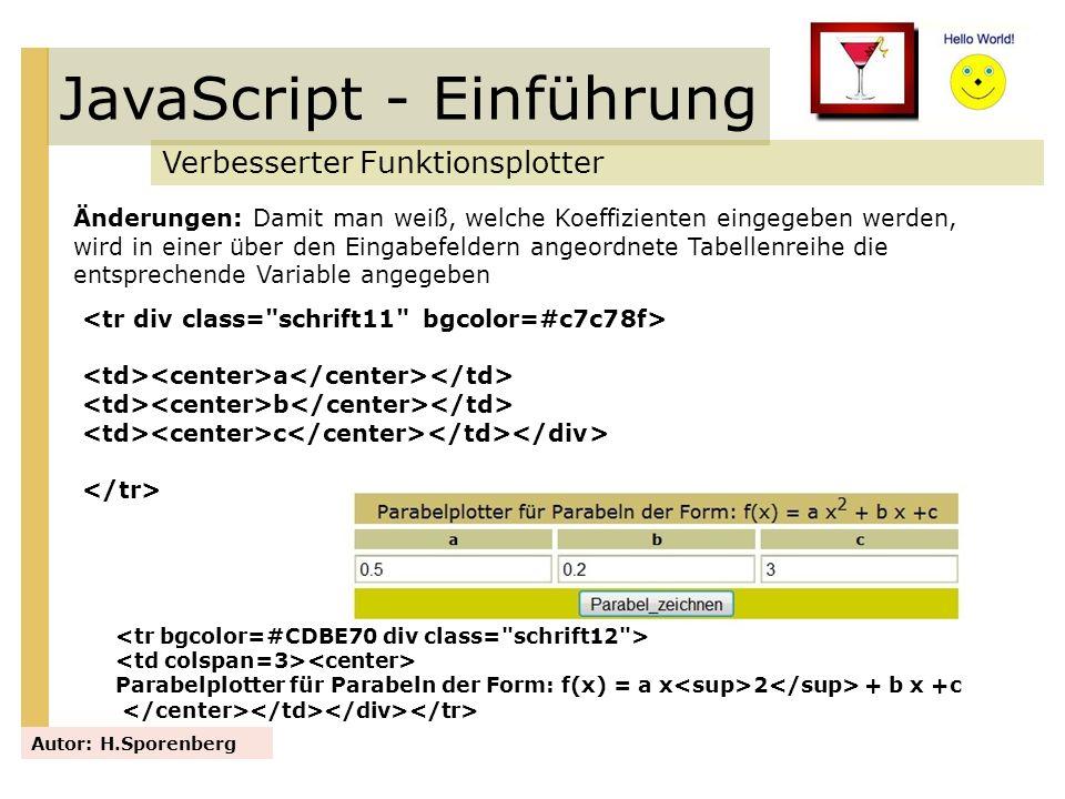 JavaScript - Einführung Verbesserter Funktionsplotter Autor: H.Sporenberg Änderungen: Damit man weiß, welche Koeffizienten eingegeben werden, wird in