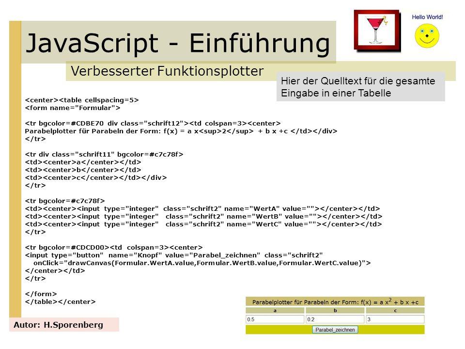 JavaScript - Einführung Verbesserter Funktionsplotter Autor: H.Sporenberg Parabelplotter für Parabeln der Form: f(x) = a x 2 + b x +c a b c <input typ
