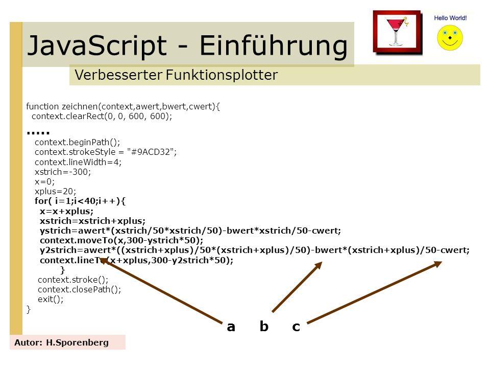 JavaScript - Einführung Verbesserter Funktionsplotter Autor: H.Sporenberg function zeichnen(context,awert,bwert,cwert){ context.clearRect(0, 0, 600, 6