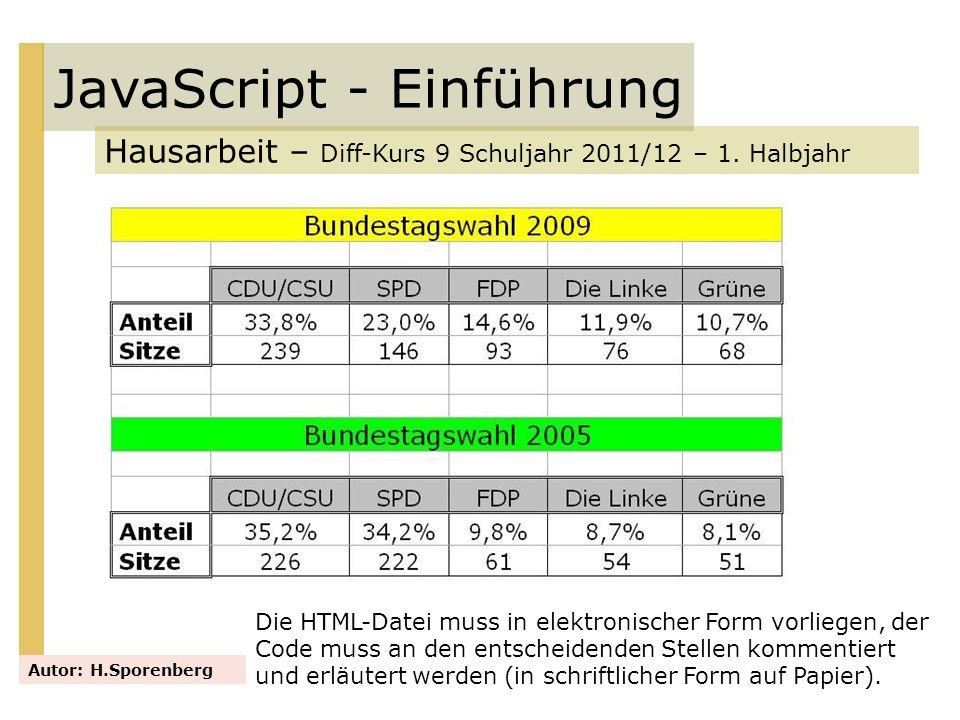 JavaScript - Einführung Hausarbeit – Diff-Kurs 9 Schuljahr 2011/12 – 1. Halbjahr Autor: H.Sporenberg Die HTML-Datei muss in elektronischer Form vorlie