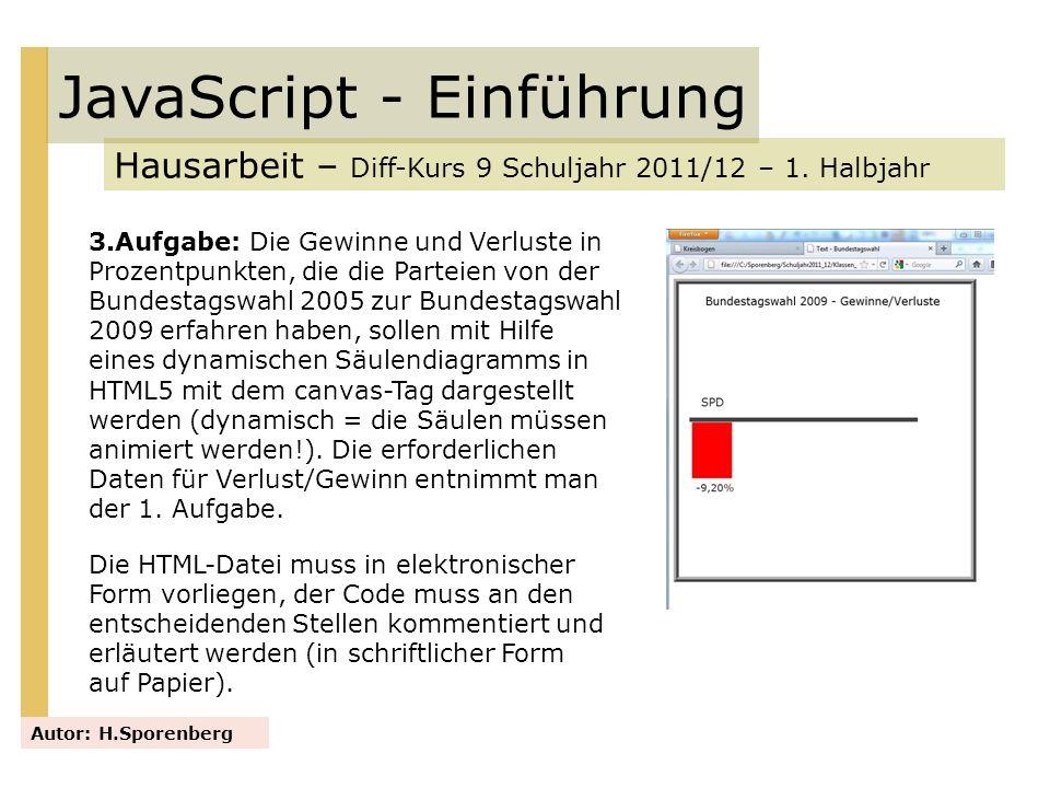 JavaScript - Einführung Hausarbeit – Diff-Kurs 9 Schuljahr 2011/12 – 1. Halbjahr Autor: H.Sporenberg 3.Aufgabe: Die Gewinne und Verluste in Prozentpun