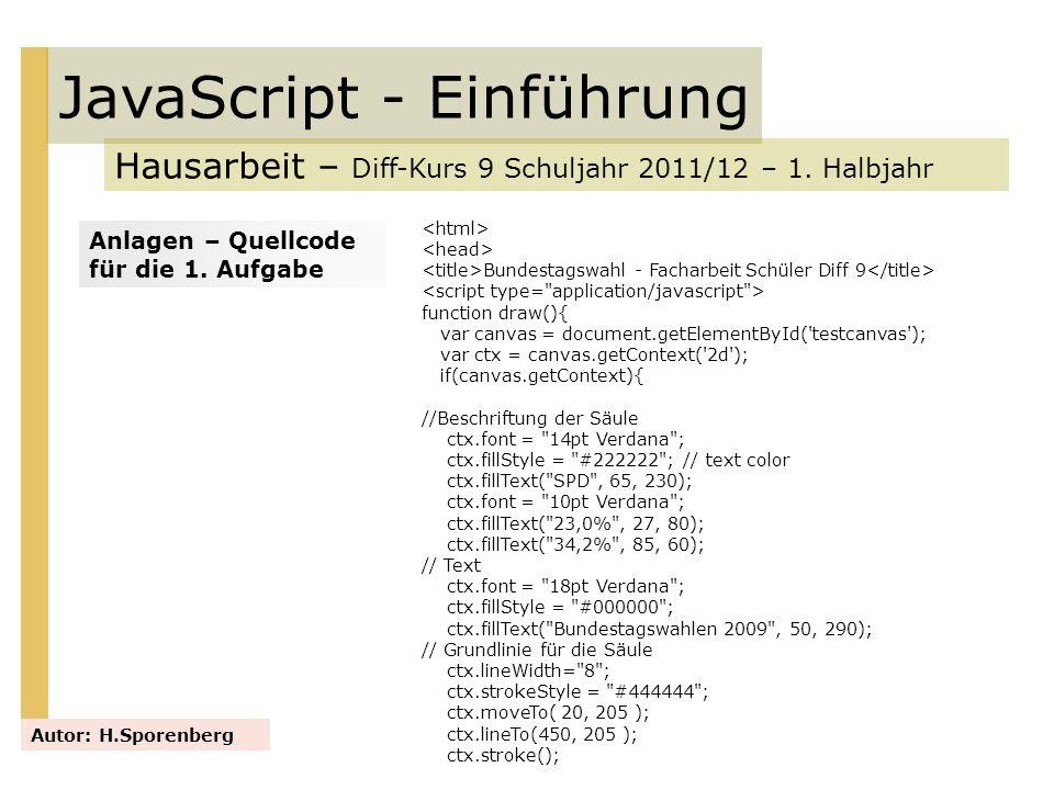 JavaScript - Einführung Hausarbeit – Diff-Kurs 9 Schuljahr 2011/12 – 1. Halbjahr Autor: H.Sporenberg Anlagen – Quellcode für die 1. Aufgabe Bundestags