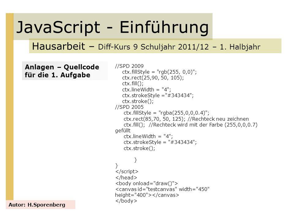 JavaScript - Einführung Hausarbeit – Diff-Kurs 9 Schuljahr 2011/12 – 1. Halbjahr Autor: H.Sporenberg //SPD 2009 ctx.fillStyle =