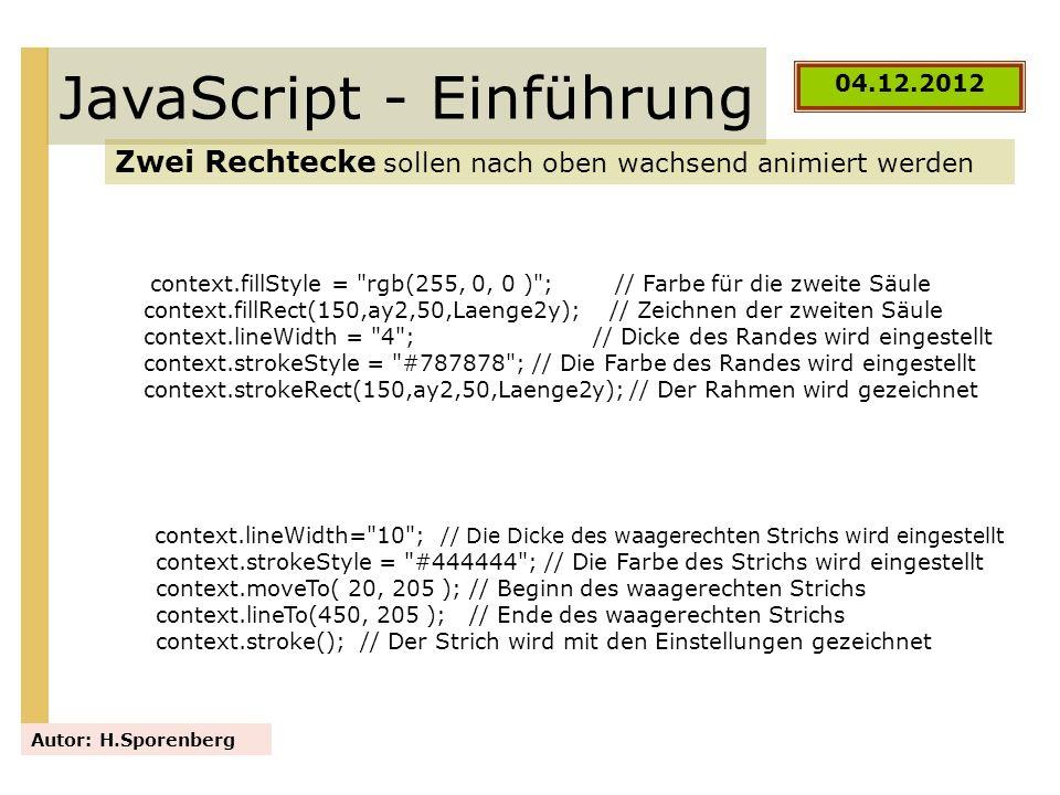 JavaScript - Einführung Zwei Rechtecke sollen nach oben wachsend animiert werden Autor: H.Sporenberg 04.12.2012 context.fillStyle =