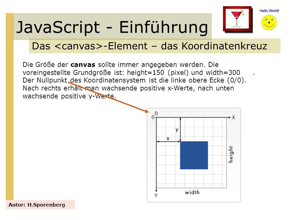 JavaScript - Einführung Das -Element – das Koordinatenkreuz Autor: H.Sporenberg Die Größe der canvas sollte immer angegeben werden. Die voreingestellt