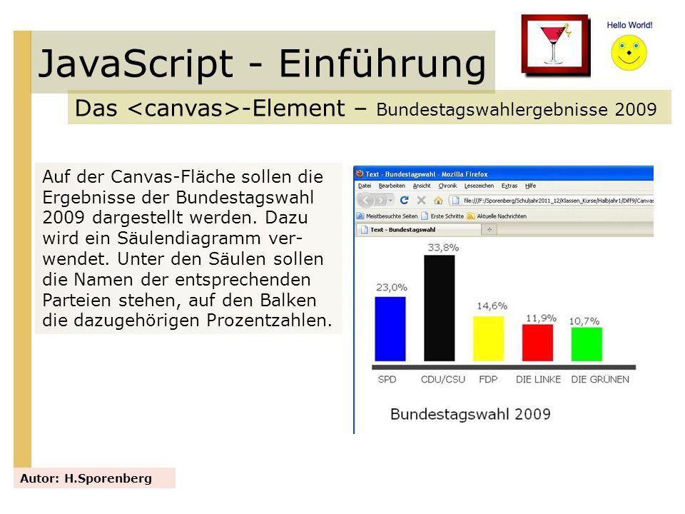 JavaScript - Einführung Das -Element – Bundestagswahlergebnisse 2009 Autor: H.Sporenberg Auf der Canvas-Fläche sollen die Ergebnisse der Bundestagswah