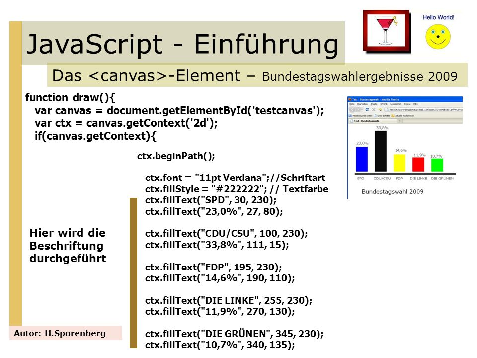 JavaScript - Einführung Das -Element – Bundestagswahlergebnisse 2009 Autor: H.Sporenberg function draw(){ var canvas = document.getElementById('testca