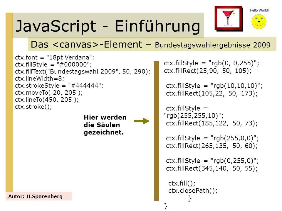 JavaScript - Einführung Das -Element – Bundestagswahlergebnisse 2009 Autor: H.Sporenberg ctx.font =