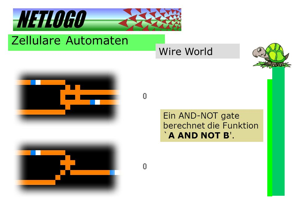 Zellulare Automaten Wire World Ein AND-NOT gate berechnet die Funktion `A AND NOT B'.
