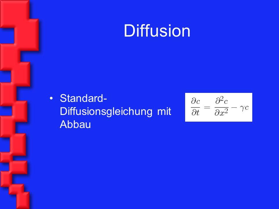 Diffusion Standard- Diffusionsgleichung mit Abbau
