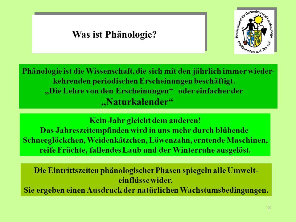 2 Was ist Phänologie.Was ist Phänologie.