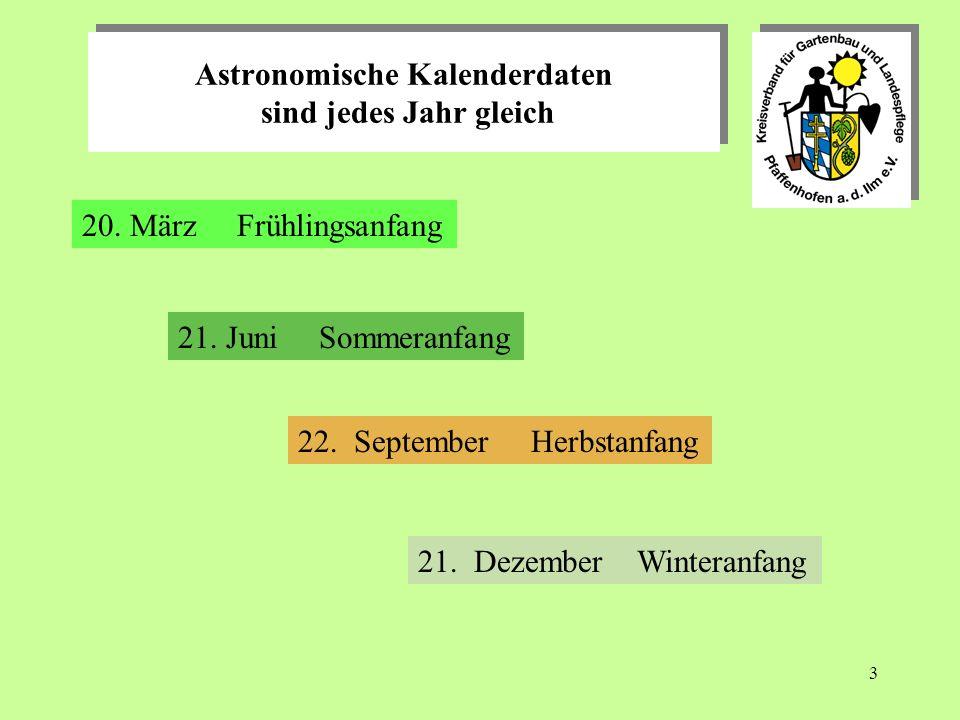 3 Astronomische Kalenderdaten sind jedes Jahr gleich 20.