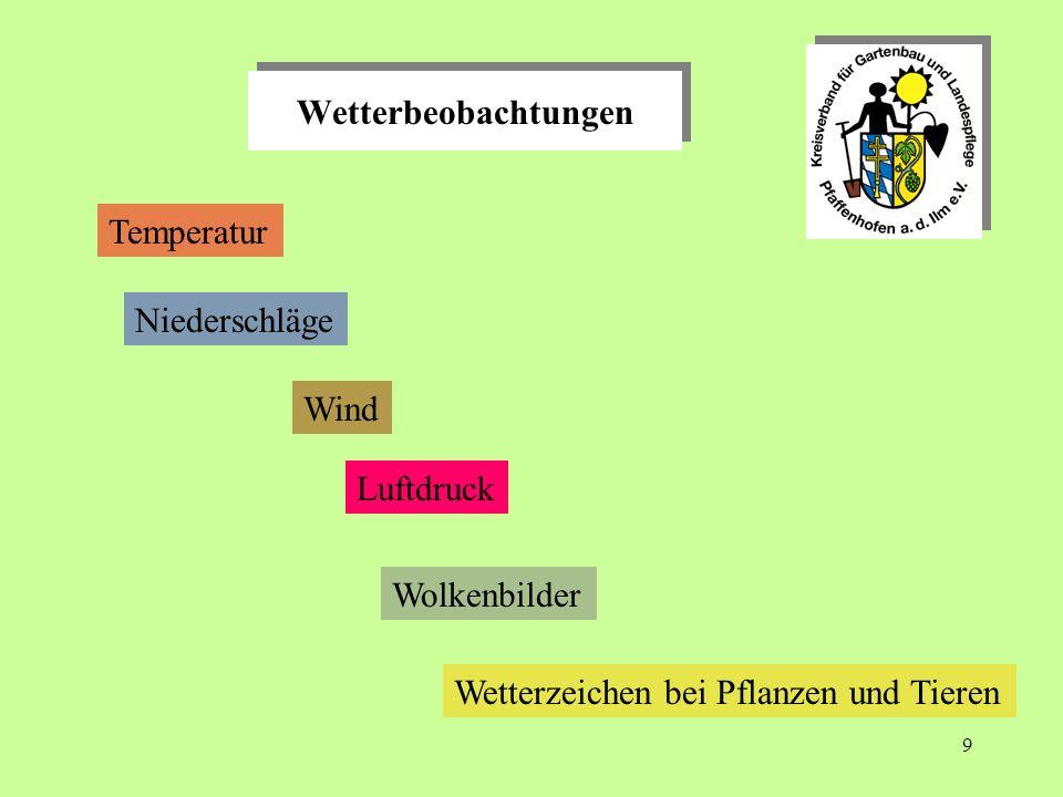 9 Wetterbeobachtungen Temperatur Niederschläge Wind Wolkenbilder Wetterzeichen bei Pflanzen und Tieren Luftdruck