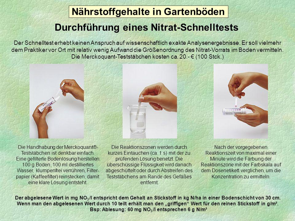 Durchführung eines Nitrat-Schnelltests Der Schnelltest erhebt keinen Anspruch auf wissenschaftlich exakte Analysenergebnisse. Er soll vielmehr dem Pra