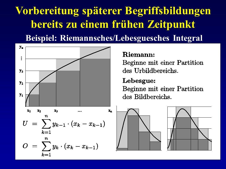 Vorbereitung späterer Begriffsbildungen bereits zu einem frühen Zeitpunkt Beispiel: Riemannsches/Lebesguesches Integral