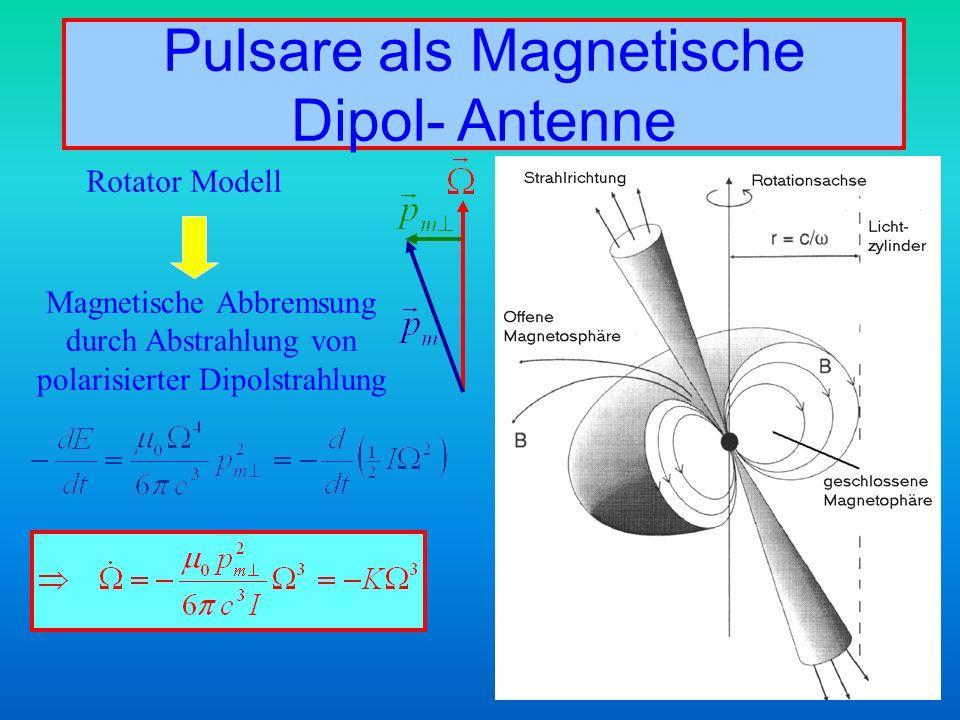 Rotator Modell Magnetische Abbremsung durch Abstrahlung von polarisierter Dipolstrahlung Pulsare als Magnetische Dipol- Antenne
