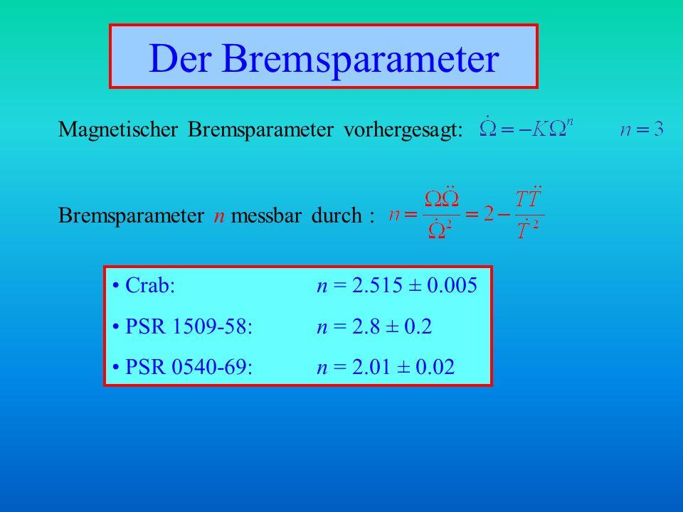 Der Bremsparameter Magnetischer Bremsparameter vorhergesagt: Bremsparameter n messbar durch : Crab:n = 2.515 ± 0.005 PSR 1509-58:n = 2.8 ± 0.2 PSR 054