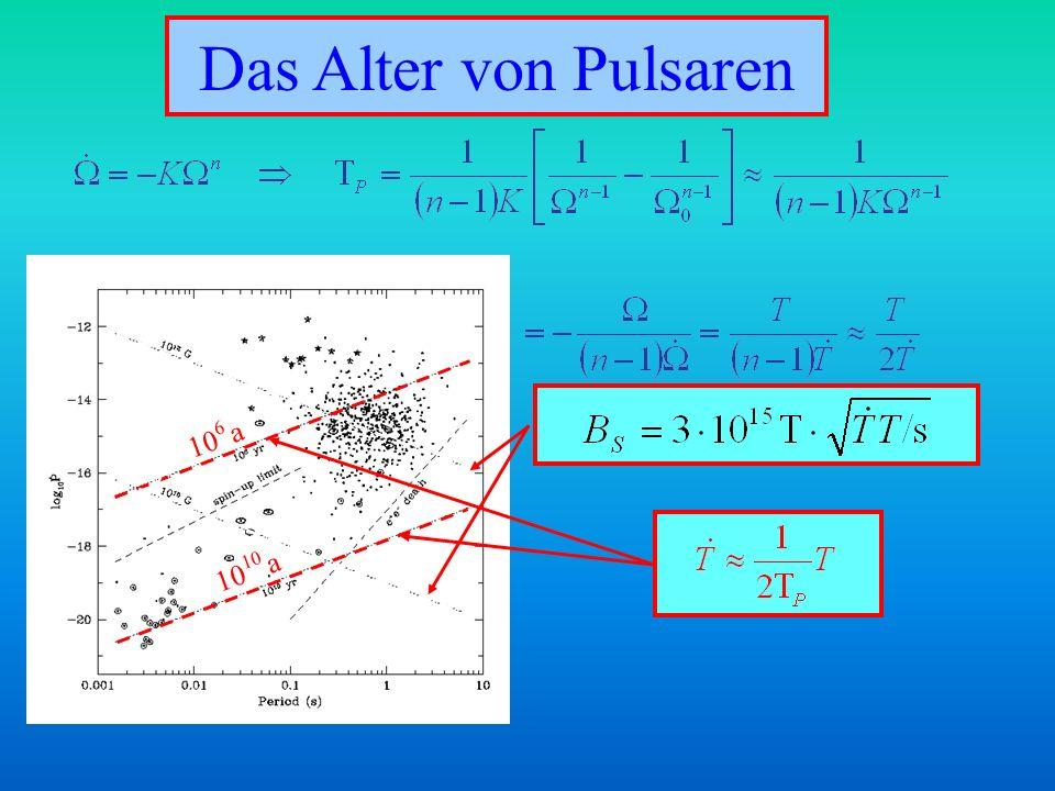 Das Alter von Pulsaren 10 8 T 10 6 T 10 6 a 10 10 a T (s) log 10 T ·
