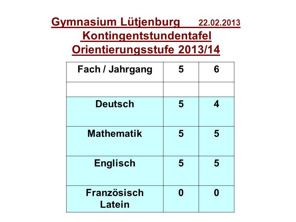 Gymnasium Lütjenburg 22.02.2013 Kontingentstundentafel Orientierungsstufe 2013/14 Fach / Jahrgang56 Deutsch54 Mathematik55 Englisch55 Französisch Late