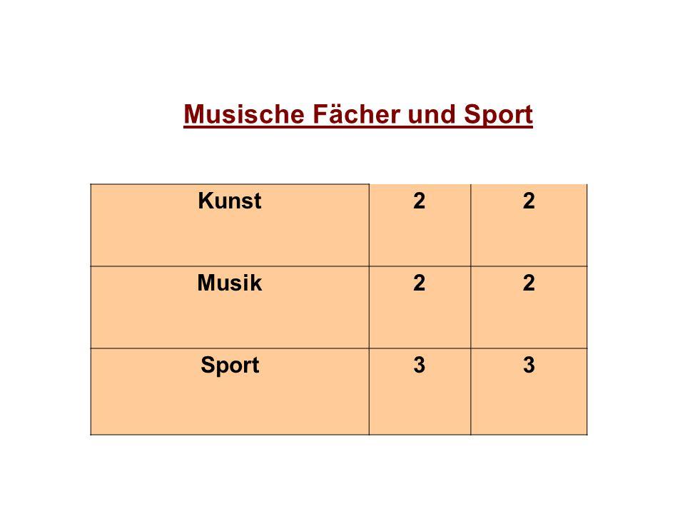 Musische Fächer und Sport Kunst22 Musik22 Sport33