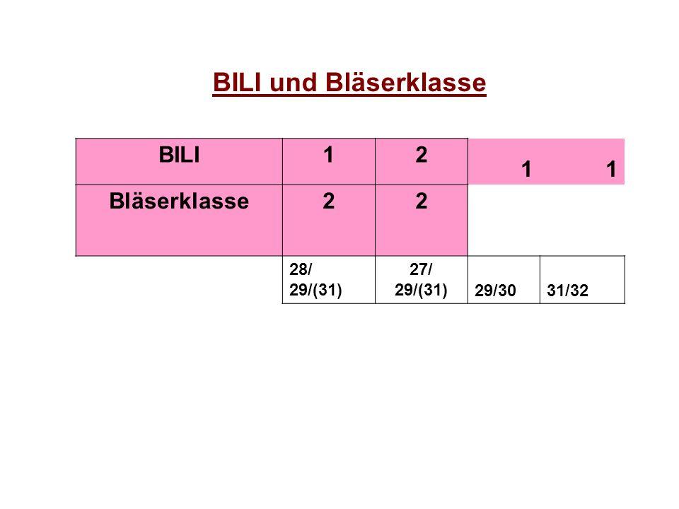 BILI und Bläserklasse BILI12 11 Bläserklasse22 28/ 29/(31) 27/ 29/(31) 29/3031/32