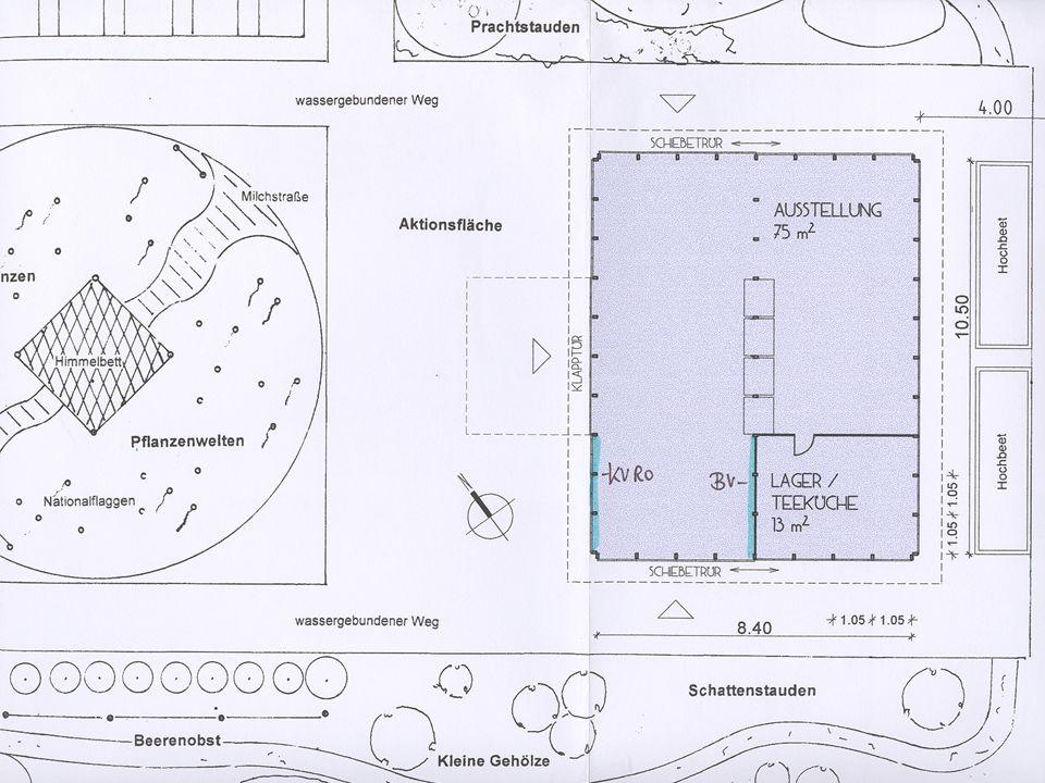 Beitrag des Kreisverbandes Fürstenfeldbruck 26.7. - 1.8.2010 Gestalten und bauen mit Weiden