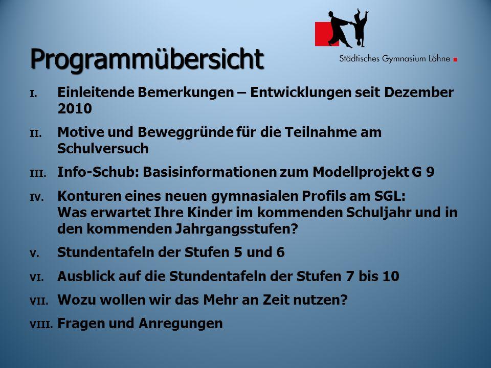 Programmübersicht I. I. Einleitende Bemerkungen – Entwicklungen seit Dezember 2010 II. II. Motive und Beweggründe für die Teilnahme am Schulversuch II